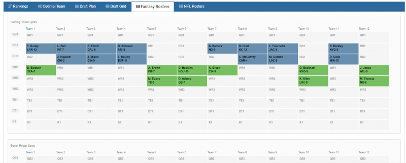 Draft Analyzer Walkthrough | 4for4